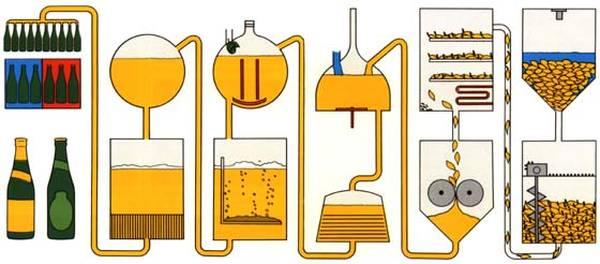 Krups machine à bière beertender noir et métal yy2932fd