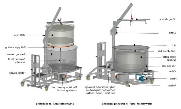 Machine à bière krups entretien